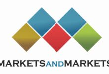 Supply Chain Security Market Predicted to Grow $1,227 Million by 2026