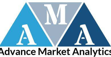 Women Apparel Market Is Booming Worldwide with Puma, LVMH, Inditex